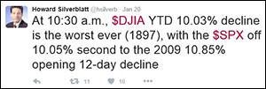 Howard Silverblatt Tweet on January 20, 2016