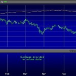 Yield on 10-Year U.S. Treasury Note versus iShares iBoxx High Yield Corporate Bond ETF Since December 14, 2018