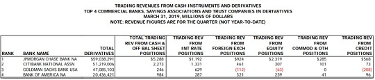 OCC Trading Chart