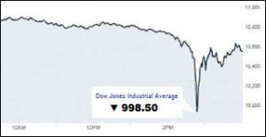Flash Crash Chart of May 6, 2010