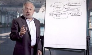 Robert Reich Explains How to Tame Wall Street In New MoveOn Video