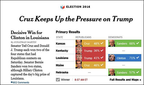 New York Times Coverage of Super Saturday, March 6, 2016 (Screen Shot of Digital Edition)