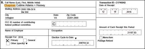 CCAH Donations to Hillary for America, From Federal Election Commission Records
