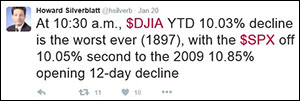 Howard Silverblatt Tweet on January 20, 2016