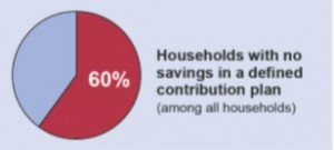 Source:  2013 Survey of Consumer Finances