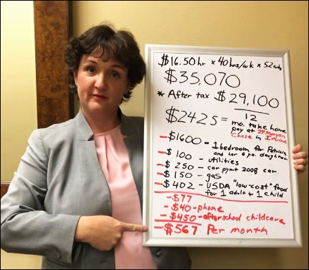 Congresswoman Katie Porter Won the Hearts of Every Struggling Single Mom in America at Yesterday's Big Bank Hearing