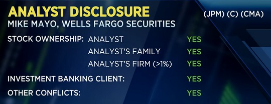 Mike Mayo, Bank Analyst, Owns JPMorgan Chase, Citigroup and Comerica