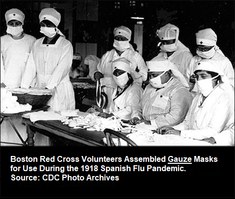 Boston Red Cross Volunteers Make Gauze Masks During Spanish Flu of 1918.