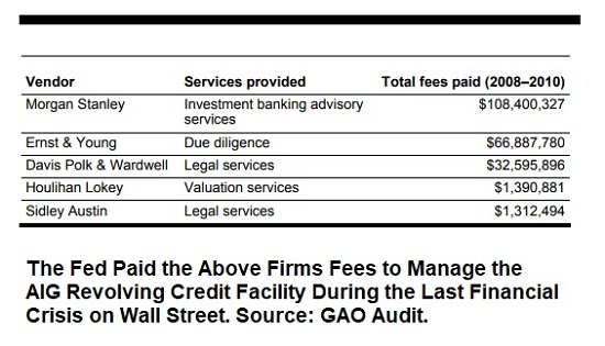 Fed's Fees Paid on AIG Revolving Credit Facility