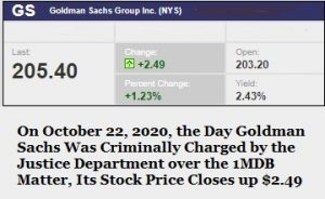 Goldman Sachs Chart on October 22, 2020 -- the Day the Justice Department Made Criminal Charges