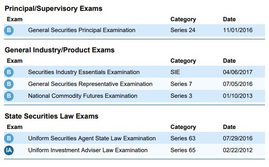 Keith Gill's Licenses as Reported at FINRA