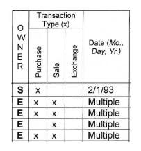 Screen Shot from Dallas Fed President Robert Kaplan's Financial Disclosure Form